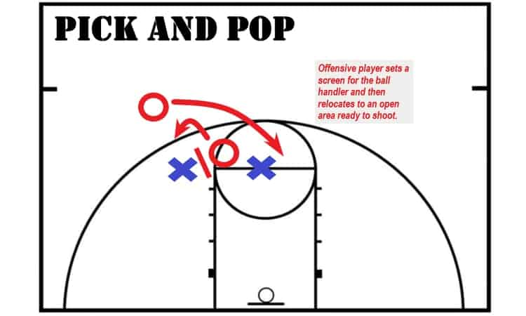 pick-and-pop