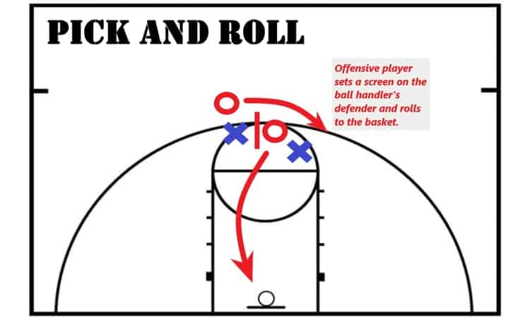 pick-and-roll