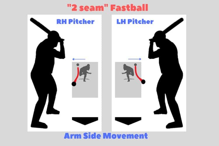 2-seam-pitch-movement