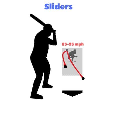 baseball-pitch-slider