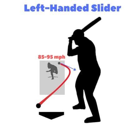 baseball-pitch-sweeping-slider