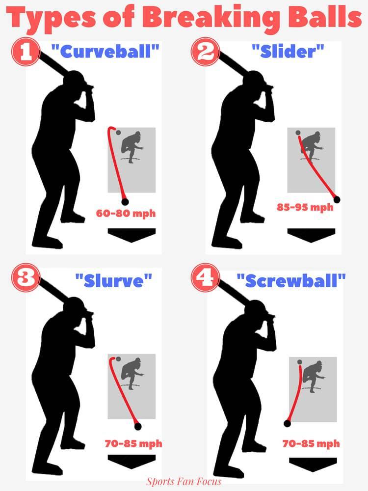 baseball-pitches-breaking-balls