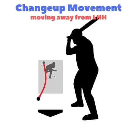 baseball-pitches-changeup-illustration