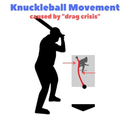 baseball-pitches-knuckleball-illustration