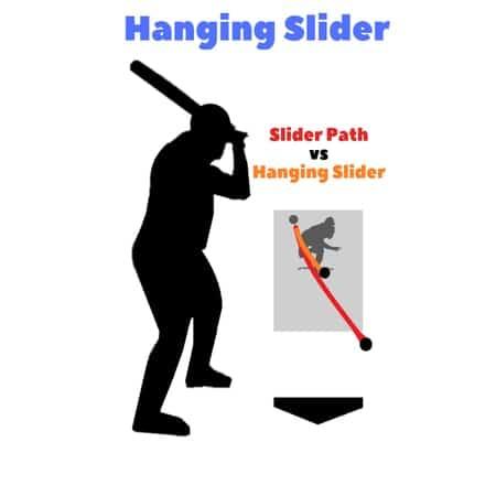 hanging-slider-illustration