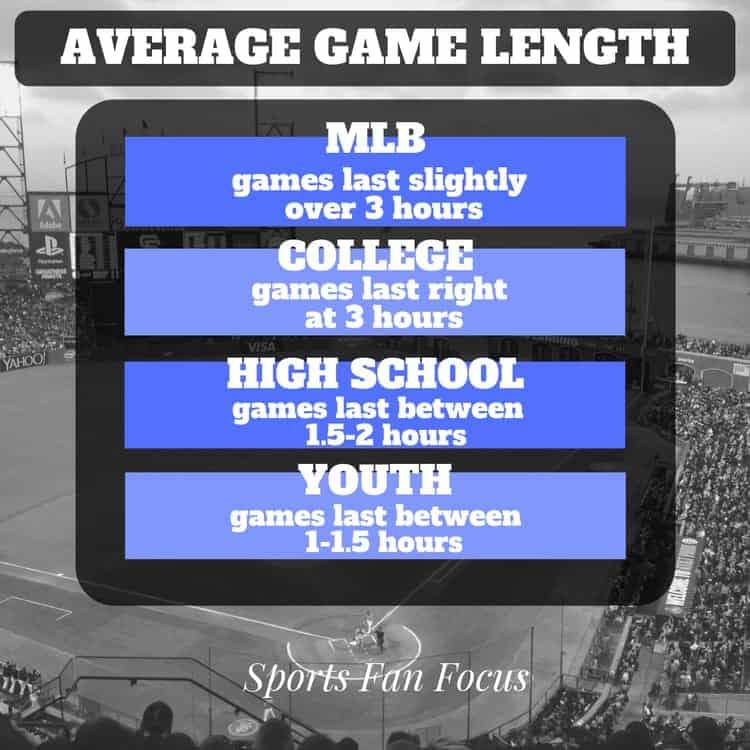 length-of-baseball-game